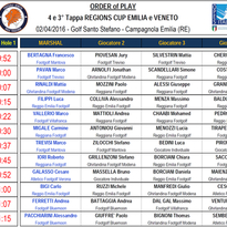 Gruppi di partenza – 3^ Tappa Regions Cup Veneto 2016