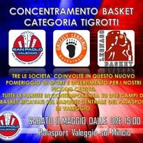 concentramento basket